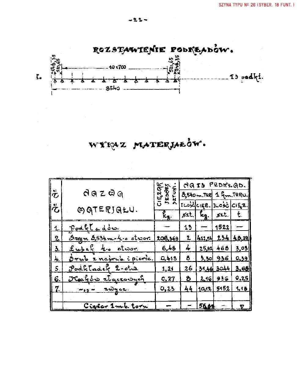 Album nawierzchni 1925. str. 22 - Szyna No 26 (syber. 18 funt.).jpg