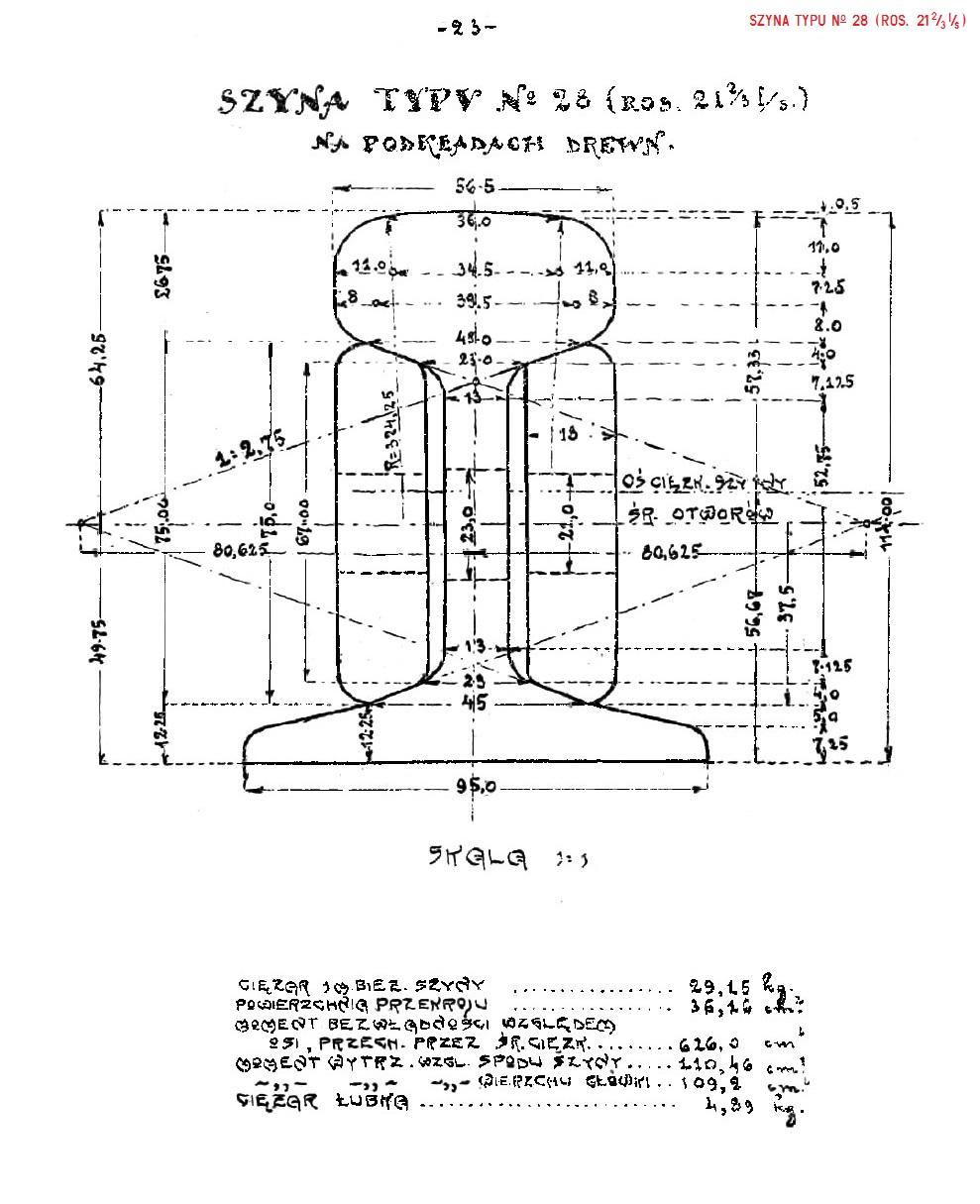 Album nawierzchni 1925. str. 23 - Szyna No 28 (ros. 21 2-3 I-s.).jpg