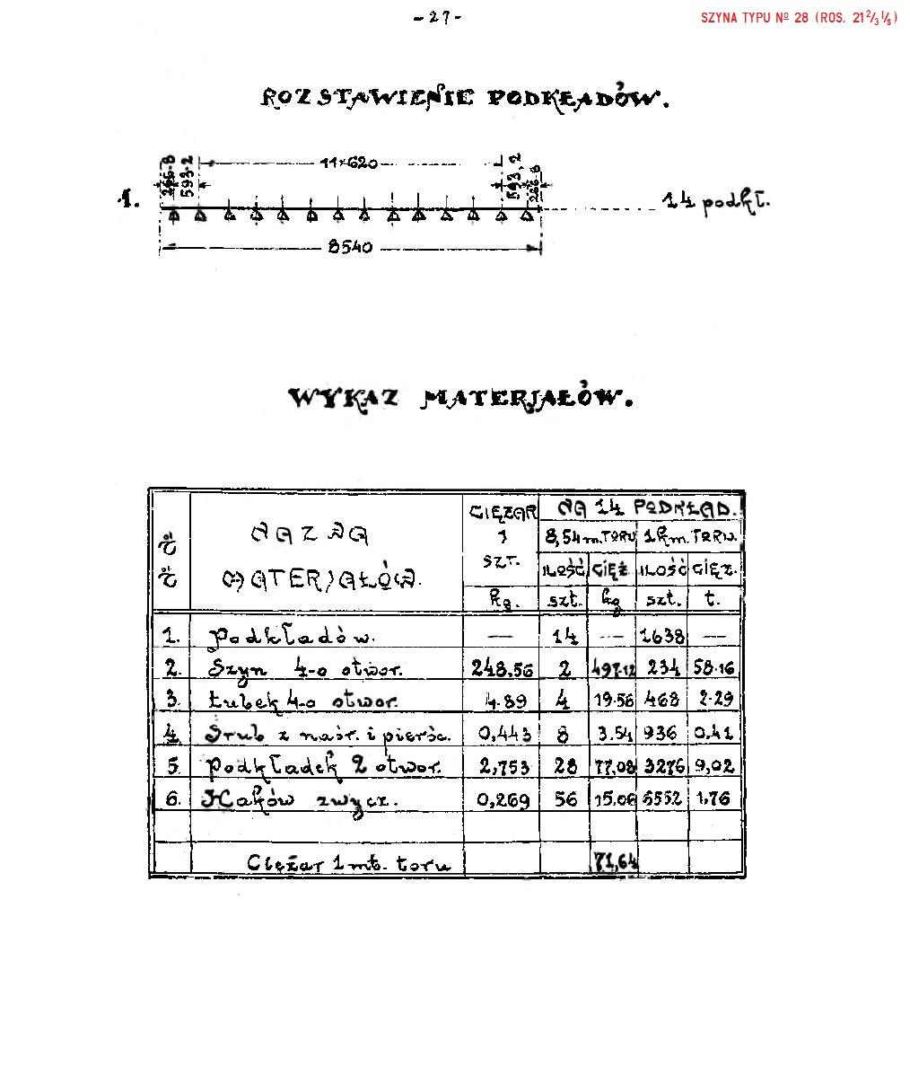Album nawierzchni 1925. str. 27 - Szyna No 28 (ros. 21 2-3 I-s.).jpg