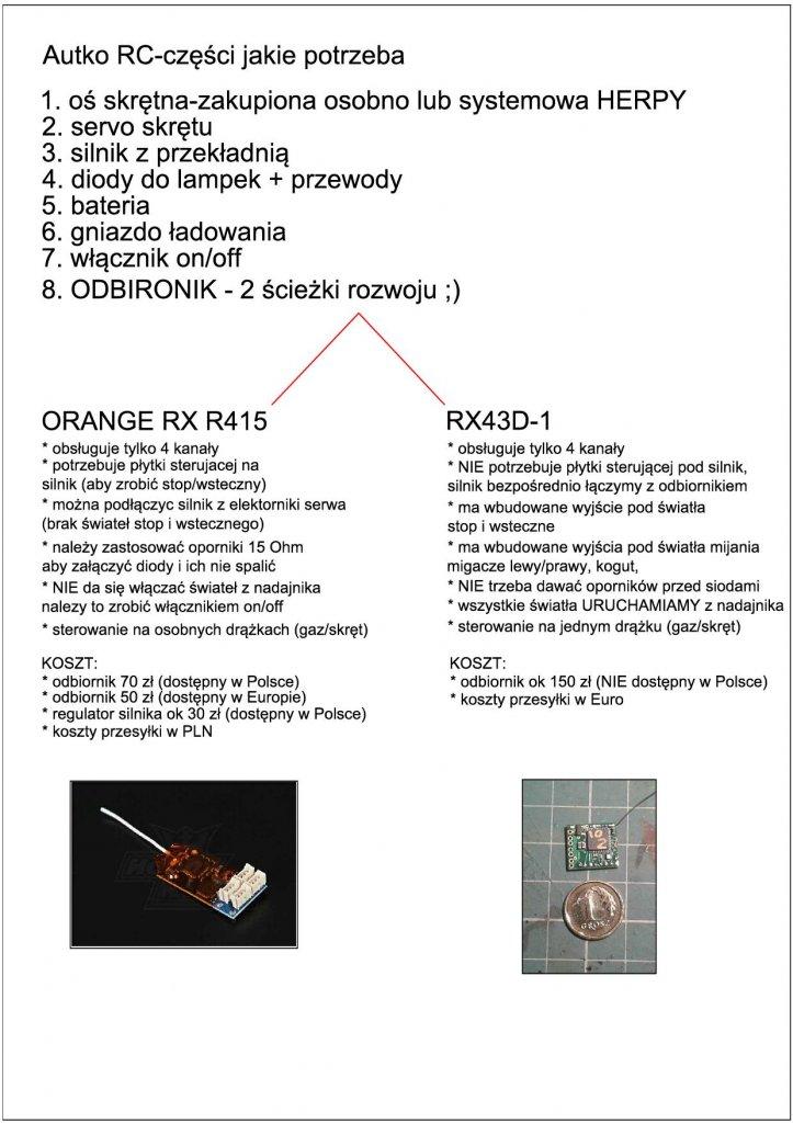 autko RC składowe.jpg