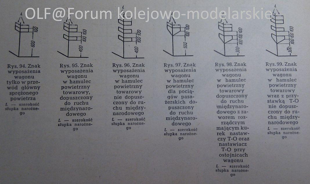 Charakterystyki normalnotorowych wagonów PKP 1960 oznaczenia hamulca.jpg