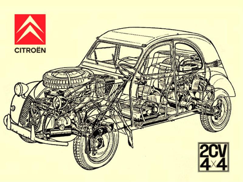 Citroën-2CV-Sahara-autoruote4x4.com_.jpg
