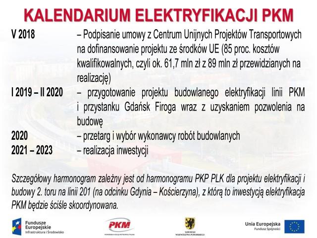 ELEKTRYFIKACJA_kalendariumOGOLNE.jpg