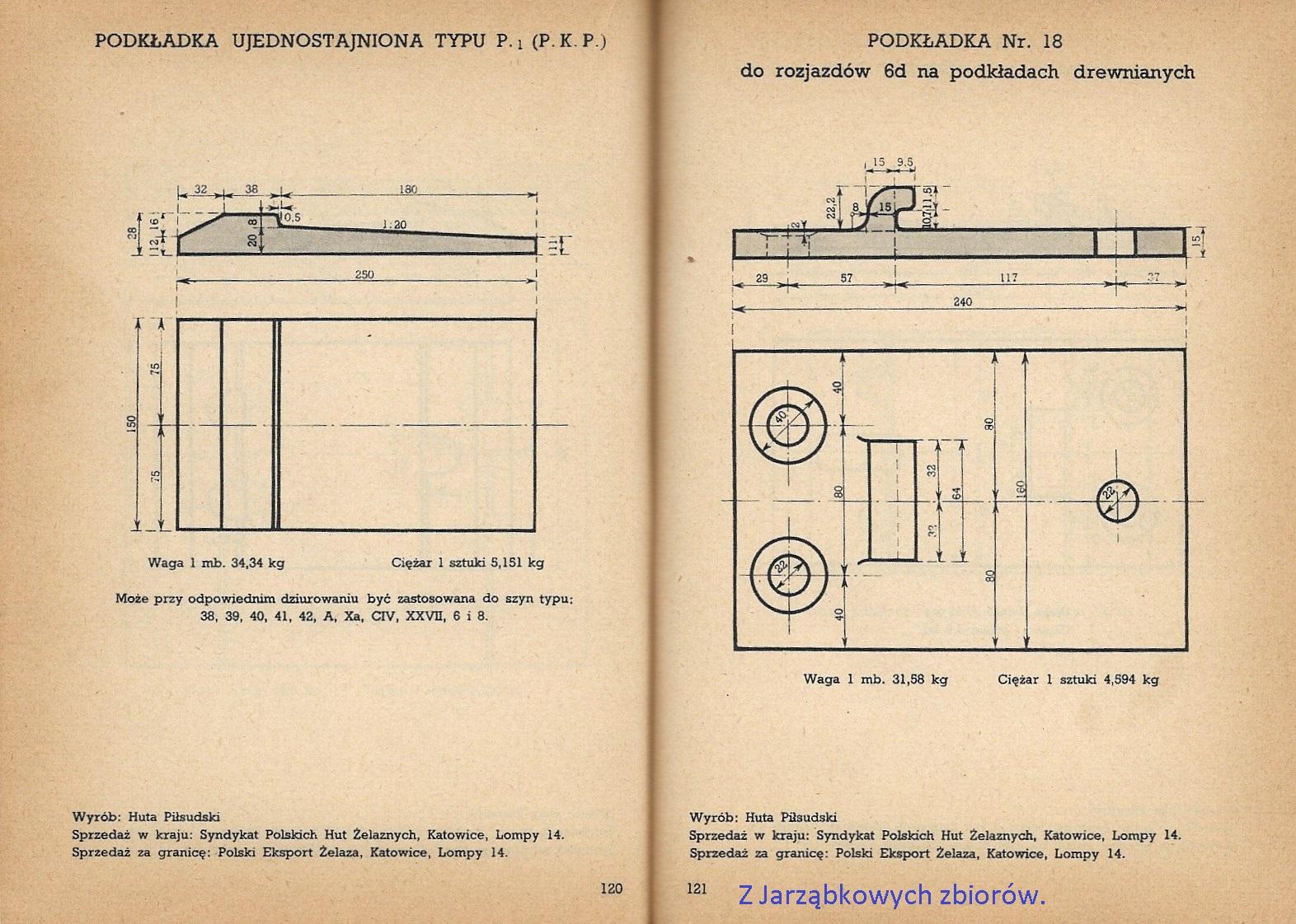 Huta Piłsudski - Podkładki.jpg