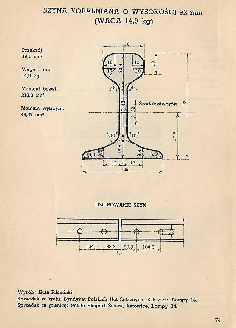 Huta Piłsudski - szyna kopalniana 92 mm - 14,9 kg.jpg