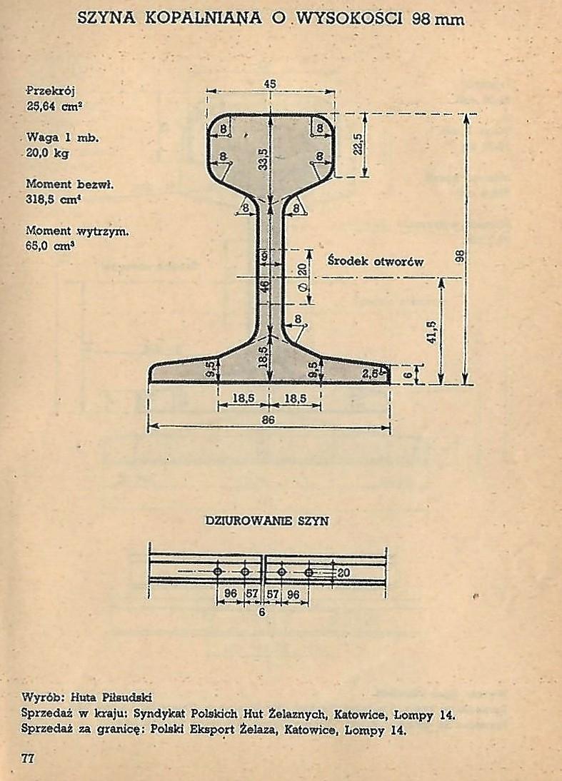 Huta Piłsudski - szyna kopalniana 98 mm.jpg