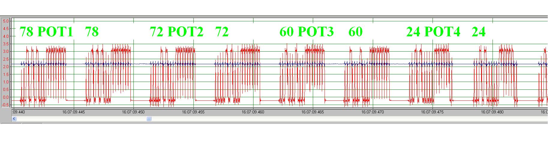 Marklin 4 adresy 4 potencjometry  z Visuino ESP32 240MHz i PCF8591 .PNG