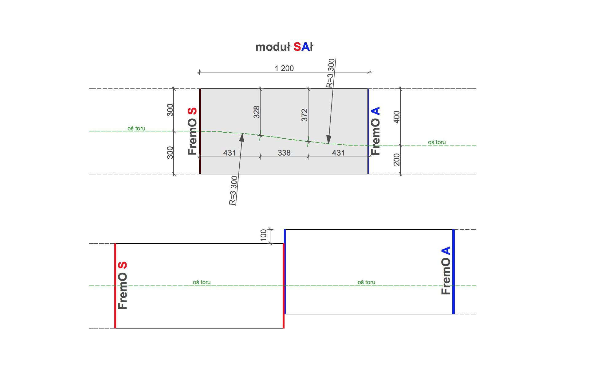 moduł SAł.jpg