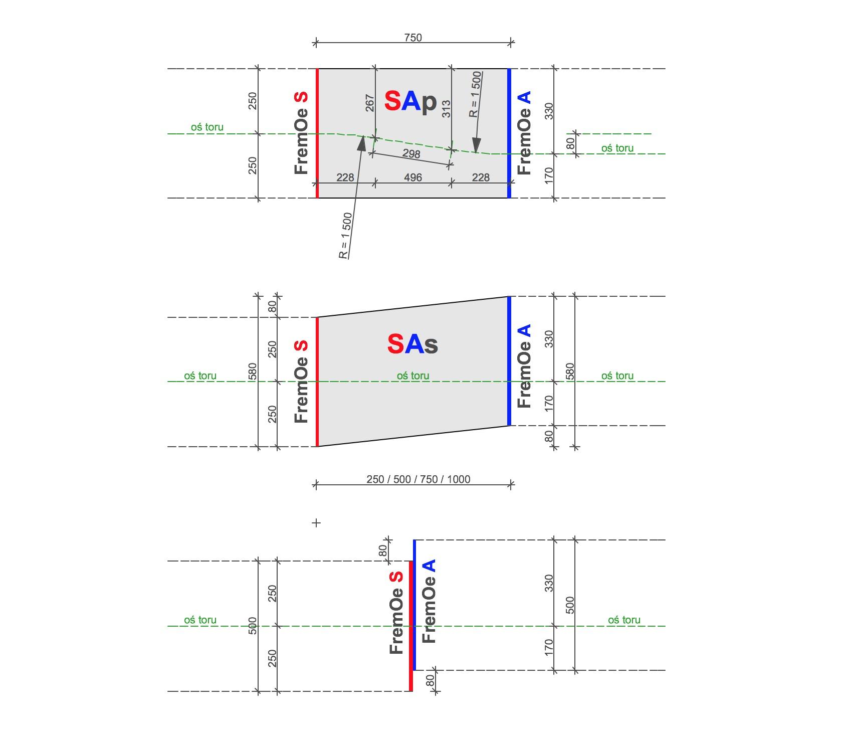 Moduły SAp SAs 0e.jpg