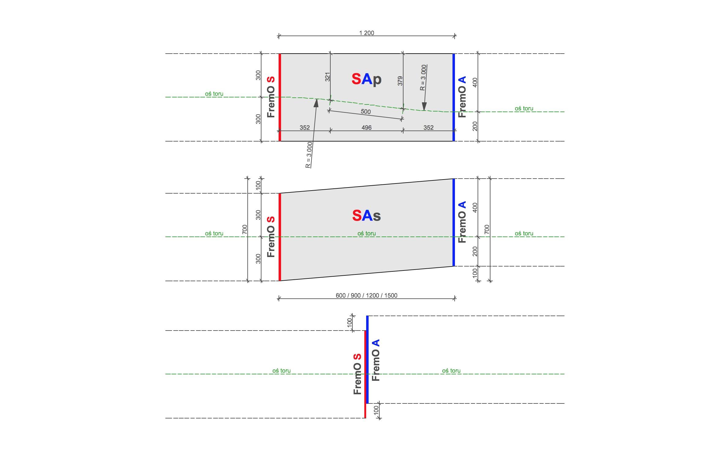 Moduły SAp SAs.jpg
