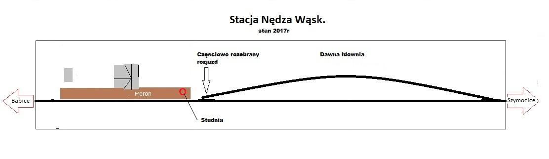 Nędza Wąsk_2017.jpg