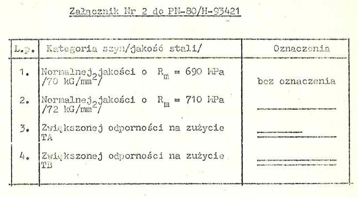 norma 1980 zal2.jpg
