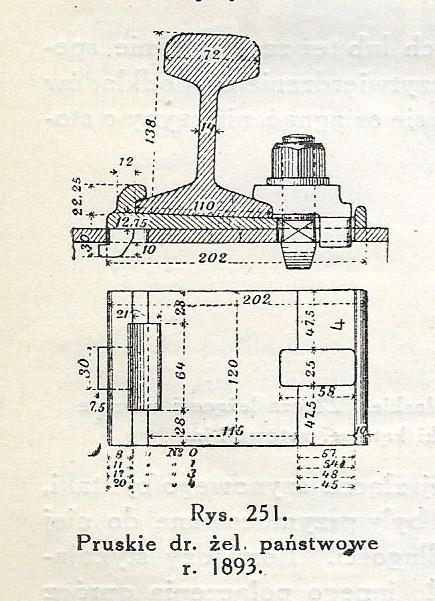 Podkładka pruska - mocowanie (2).jpg