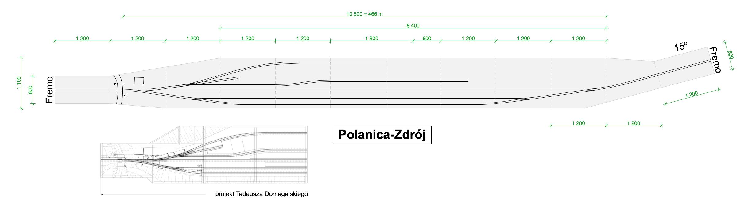 Polanica skala 0.png
