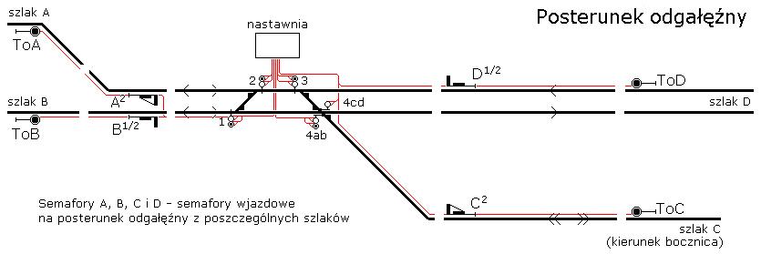 Posterunek odgałęźny (2).PNG
