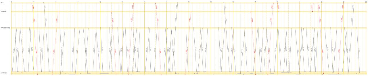 rozkład_wykres_parowozownia.png