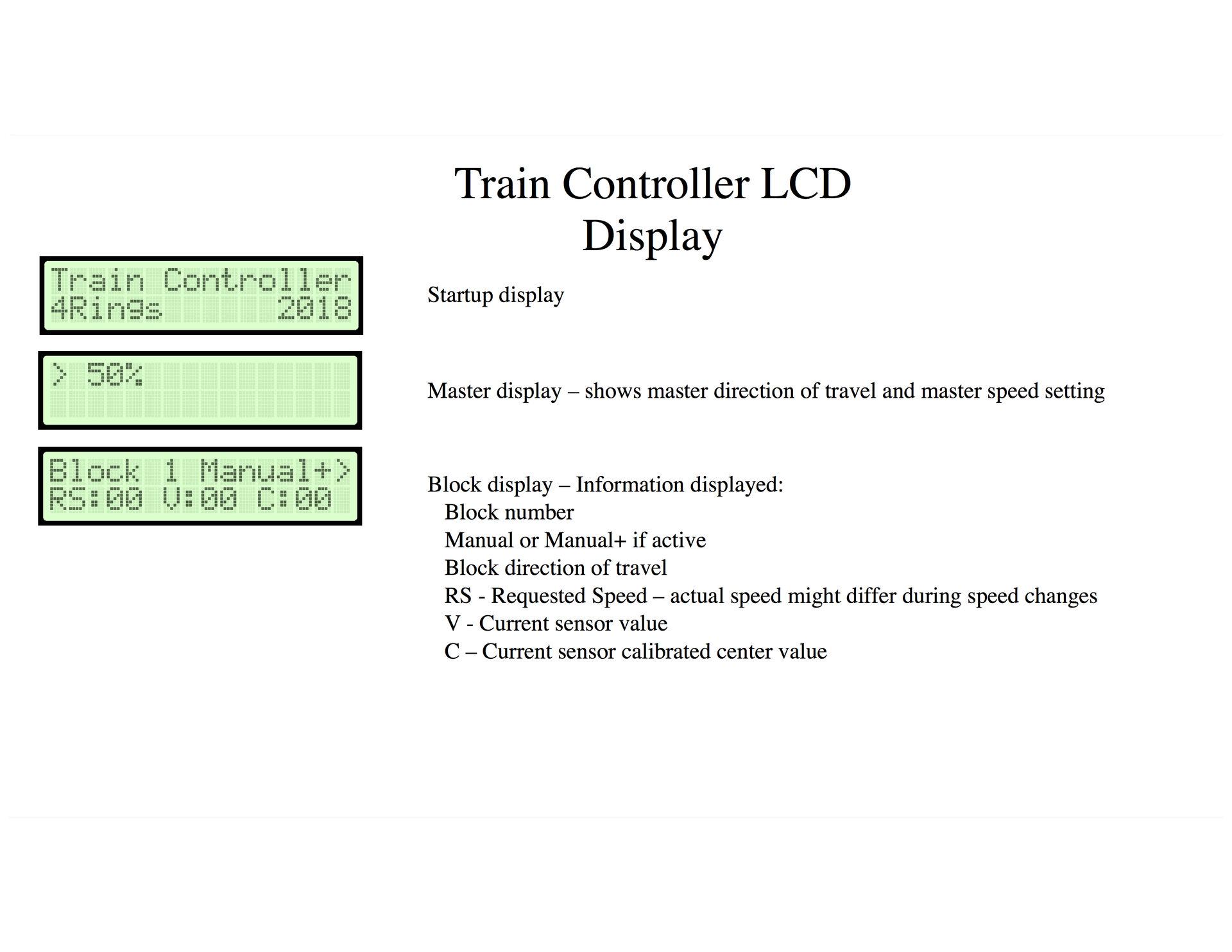 Train Controller LCD.jpg