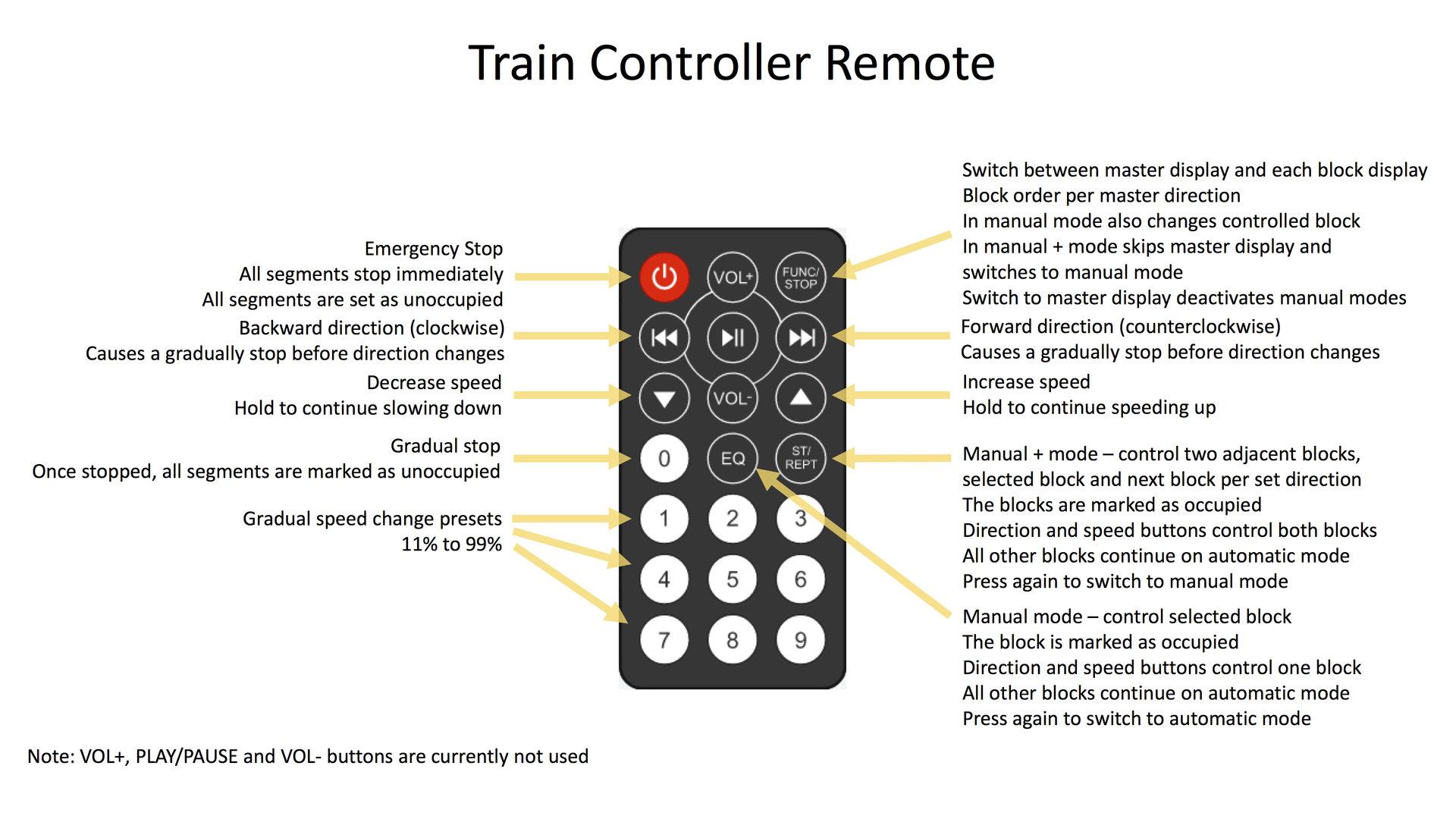Train Controller Remote.jpg