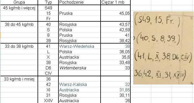 Typy szyn (2).jpg