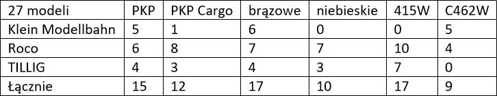 wagony_weglarki_statystyka.png